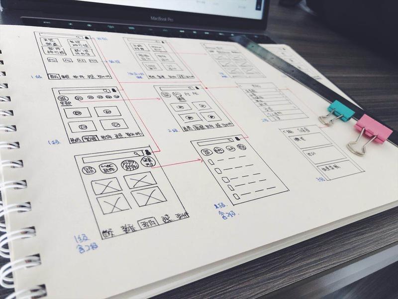 【第5期】某名师全套交互设计视频教程