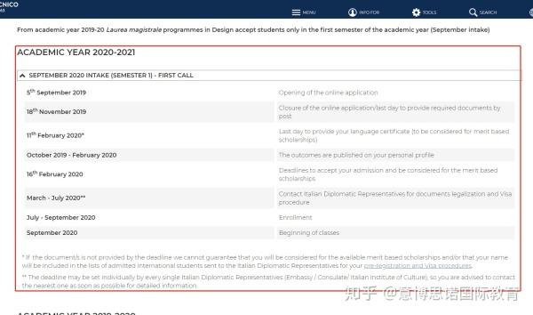 米兰理工大学(米理)- 研究生 网申申请时间2020-2021学年